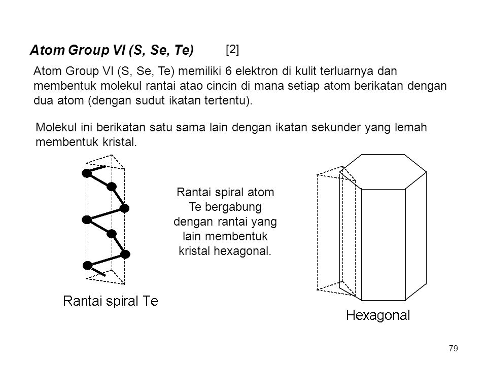 Atom Group VI (S, Se, Te) [2]